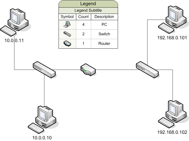 Ip address diagram submited images