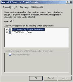 View service's dependencies