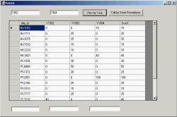 SQL result on DataGridView1