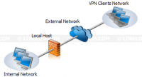 Edge Firewall