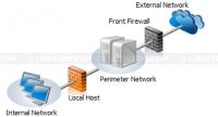 Back Firewall