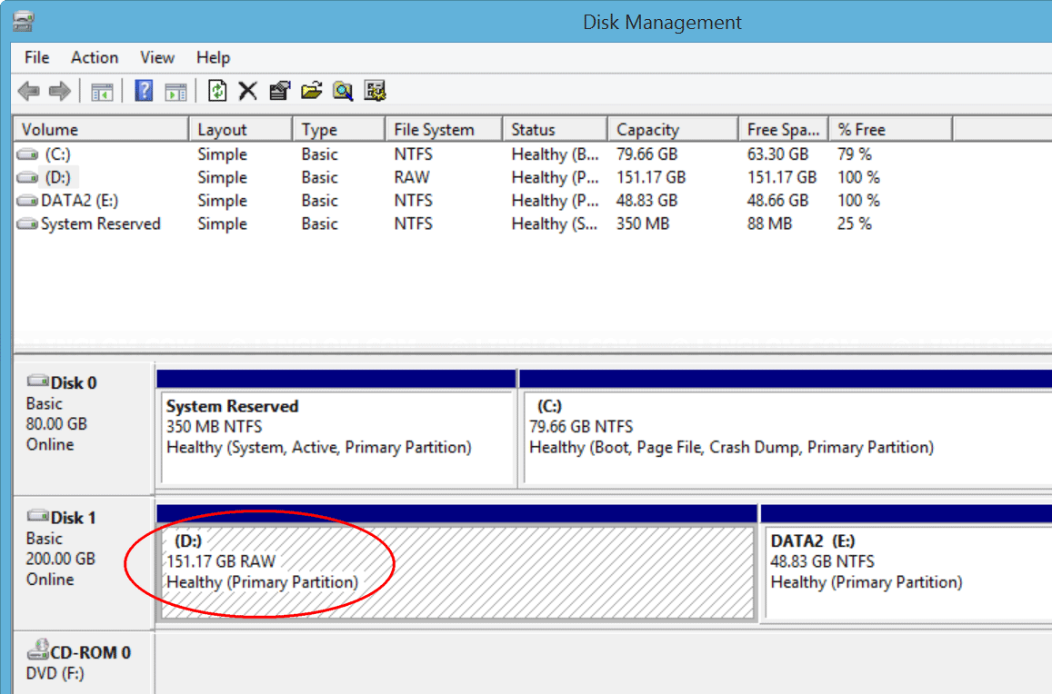 minitool partition wizard recover raw
